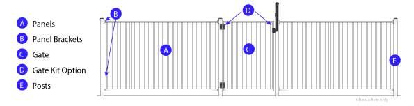 Material Checklist for Aluminium Pool Fences