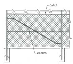 Chainwire Fence Diagram