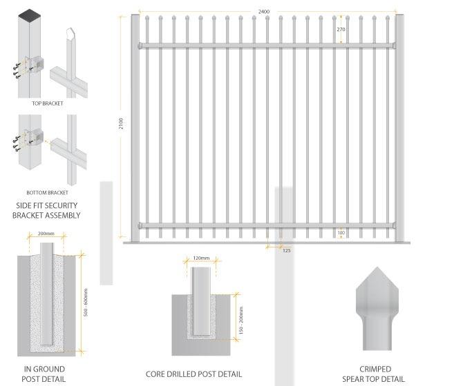 DETE Security Fence Panel Dog Gone Fencing