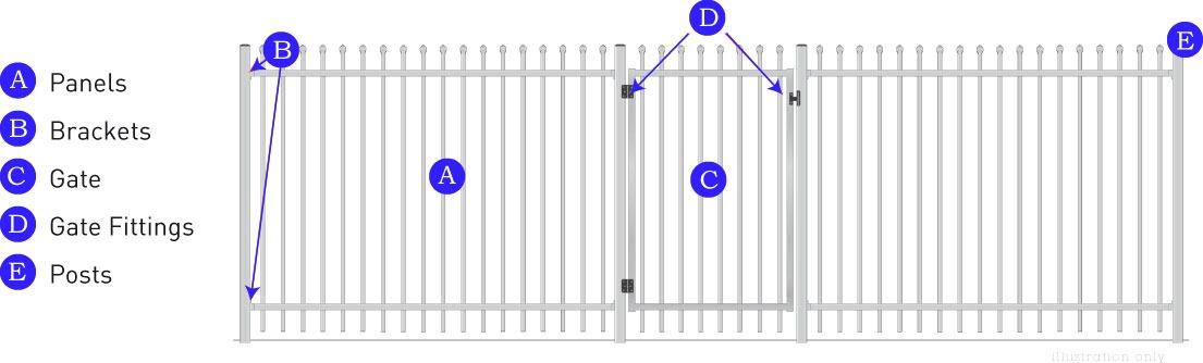 Security Fence Dog Gone Fencing
