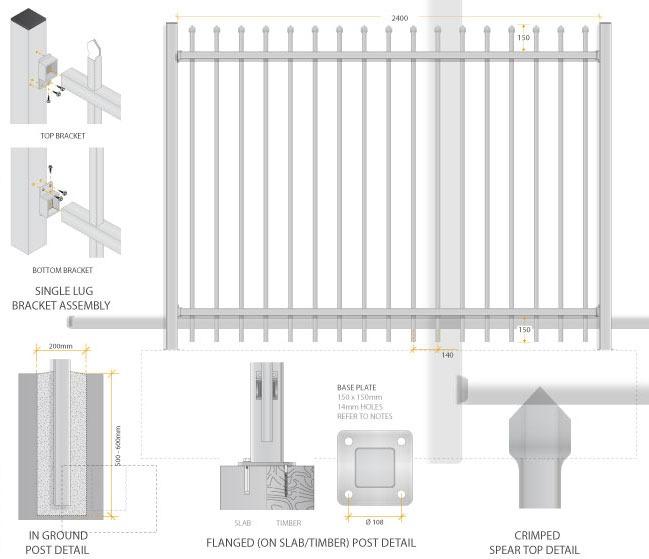 Steel Security Fence Panel Dog Gone Fencing